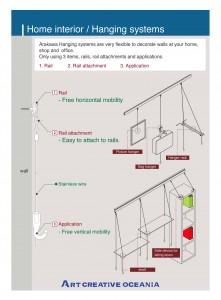 Arakakwa Hanging system Overview